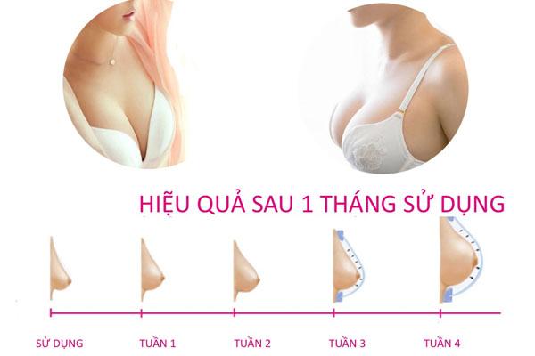 Neu chon cac san pham tot ban co the tang kich thuoc vong 1 ro ret chi sau vai thang