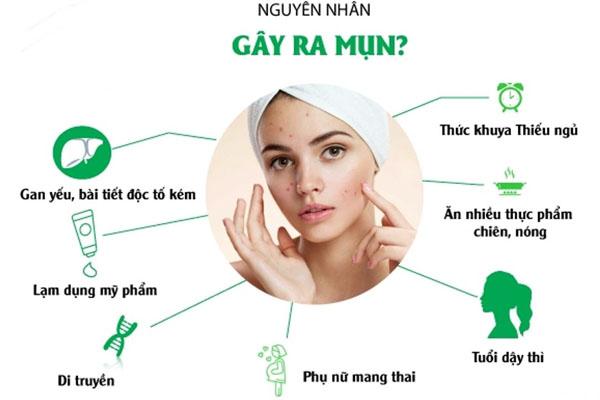 Nguyen nhan gay ra mun